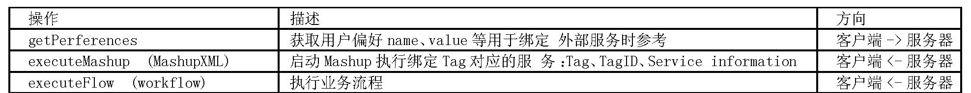 Figure CN102098211BD00142