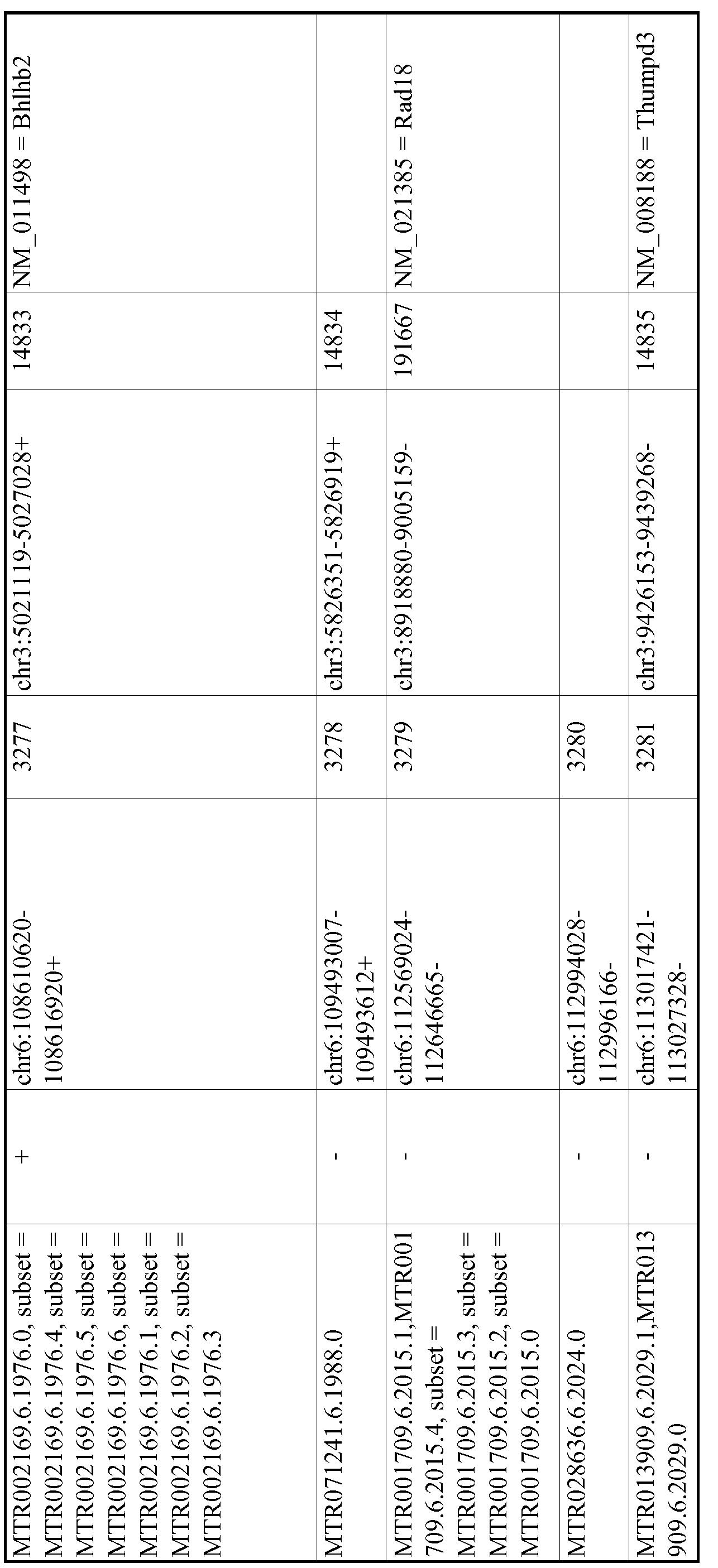 Figure imgf000648_0001