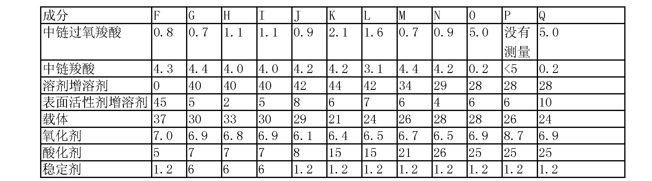 Figure CN1909808BD00441