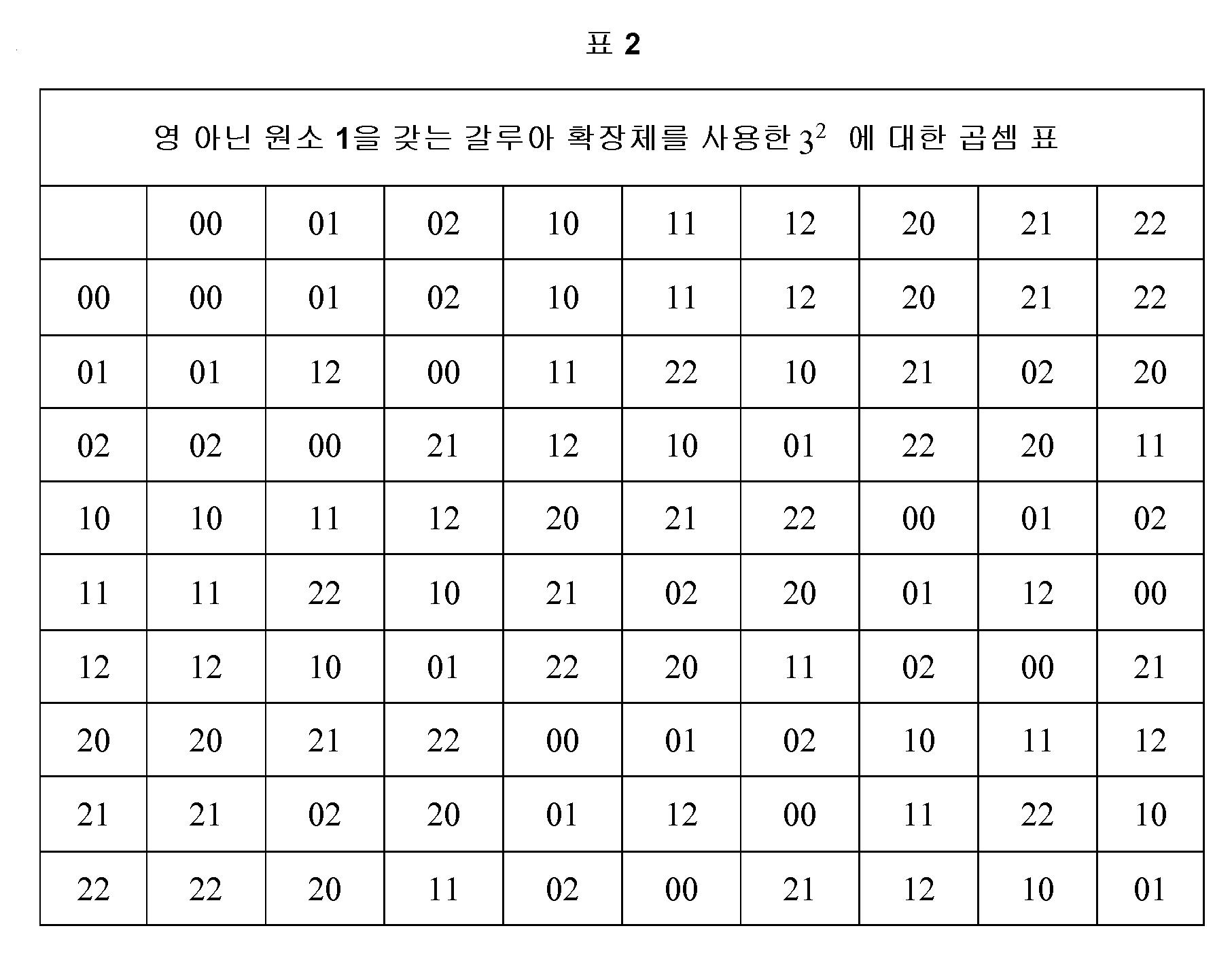 Figure 112010080188336-pct00002