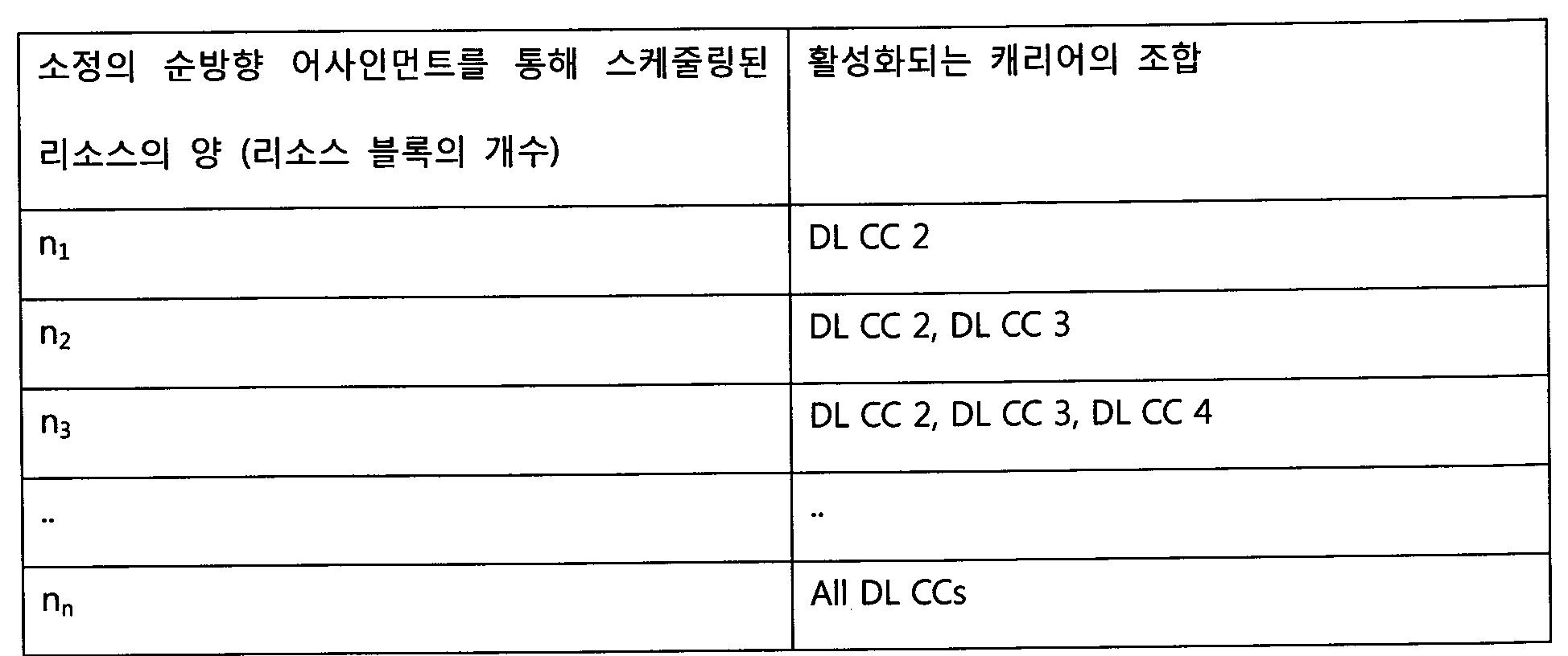 Figure 112010030019233-pat00002