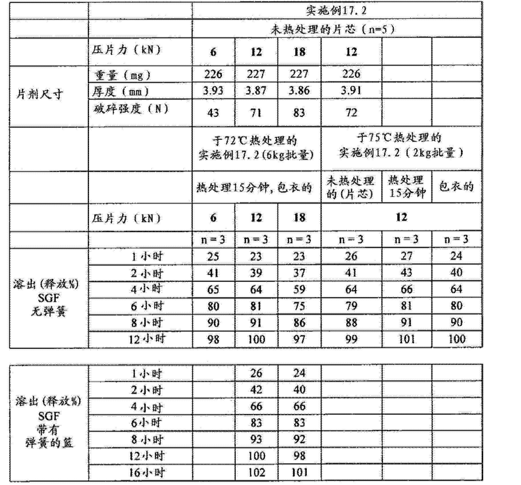 Figure CN102688241AD01151