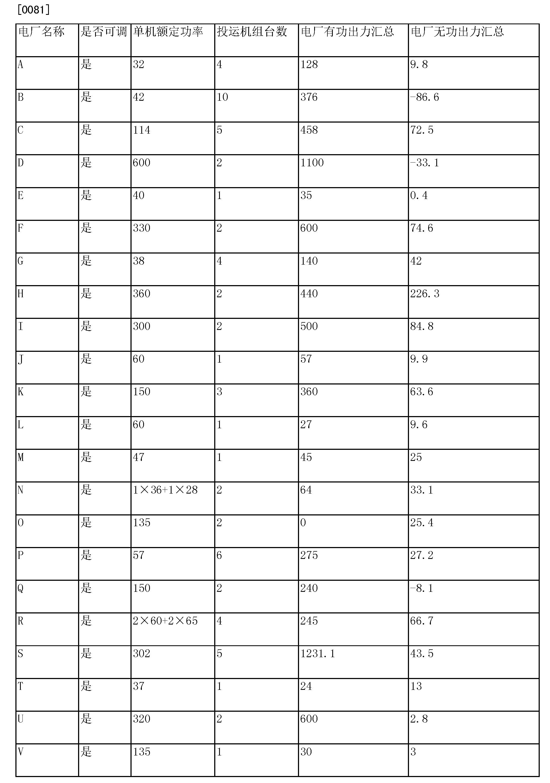 Figure CN103746368BD00121