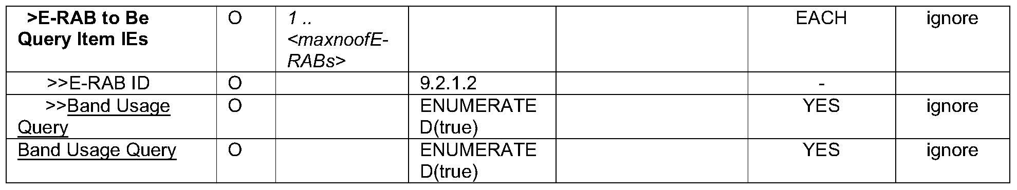 Figure PCTCN2014086059-appb-000004
