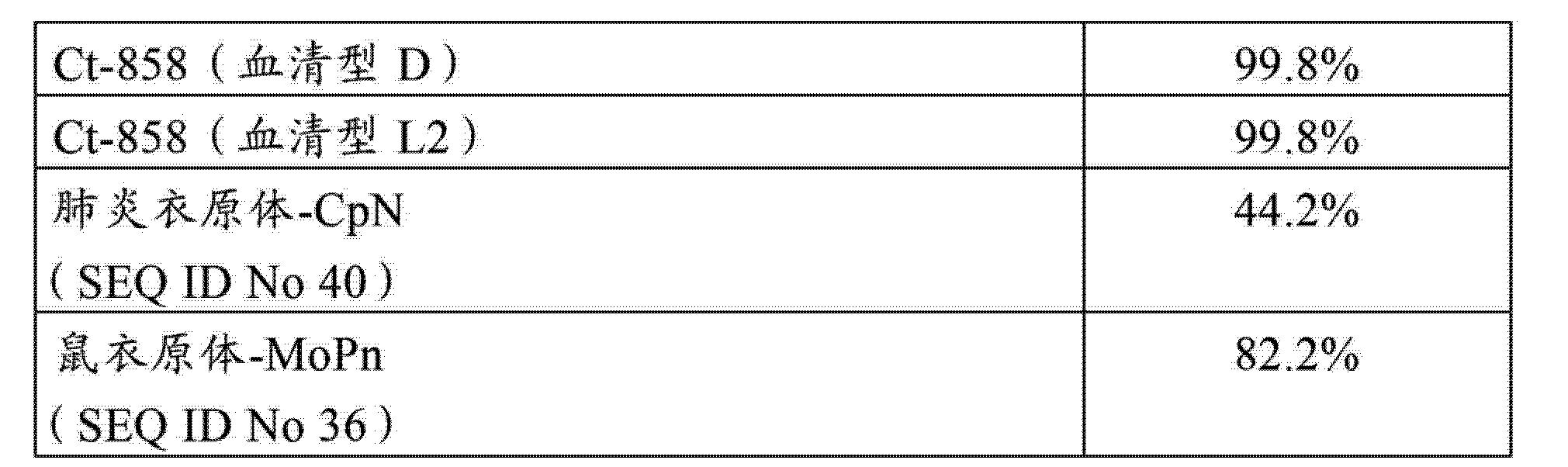 Figure CN103372206AD00532