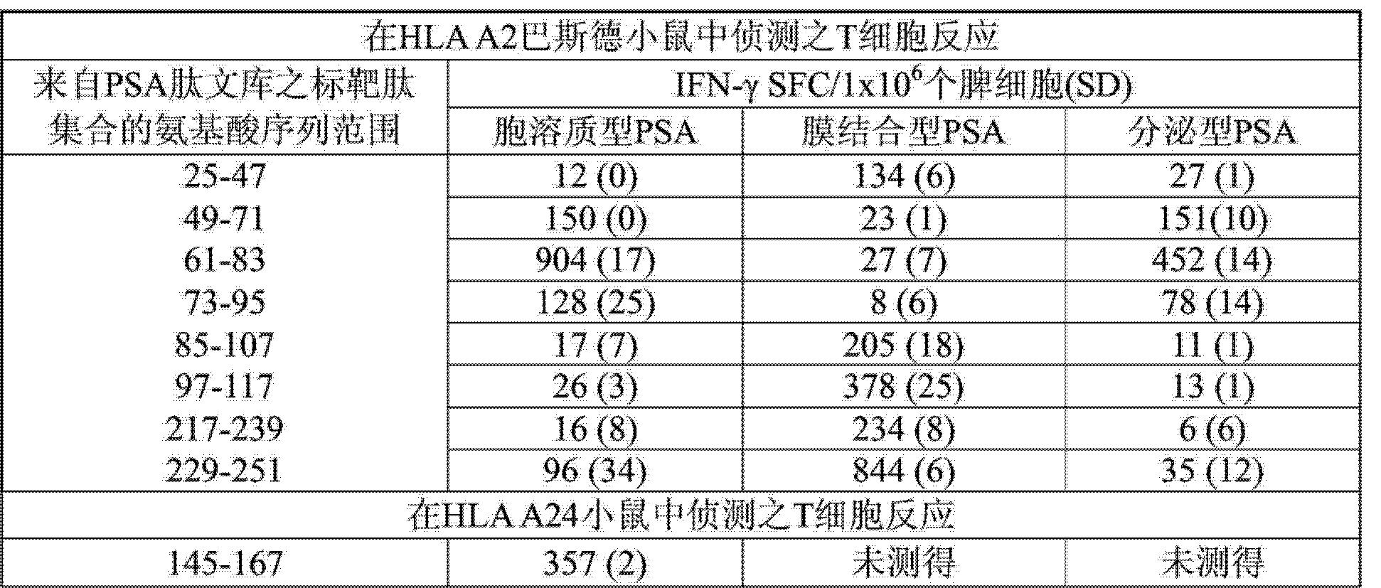 Figure CN104284674AD00521
