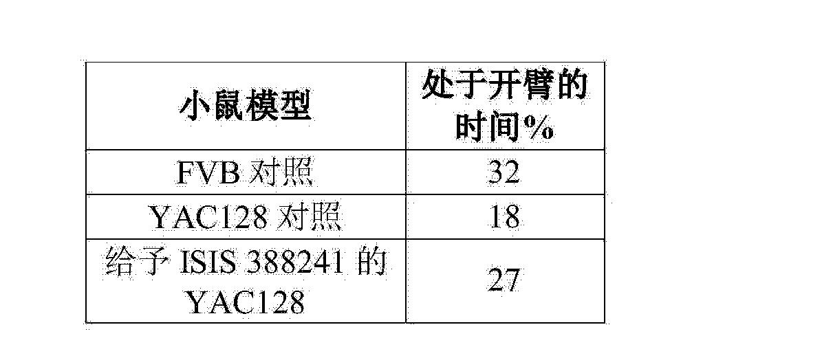 Figure CN104894129AD00872