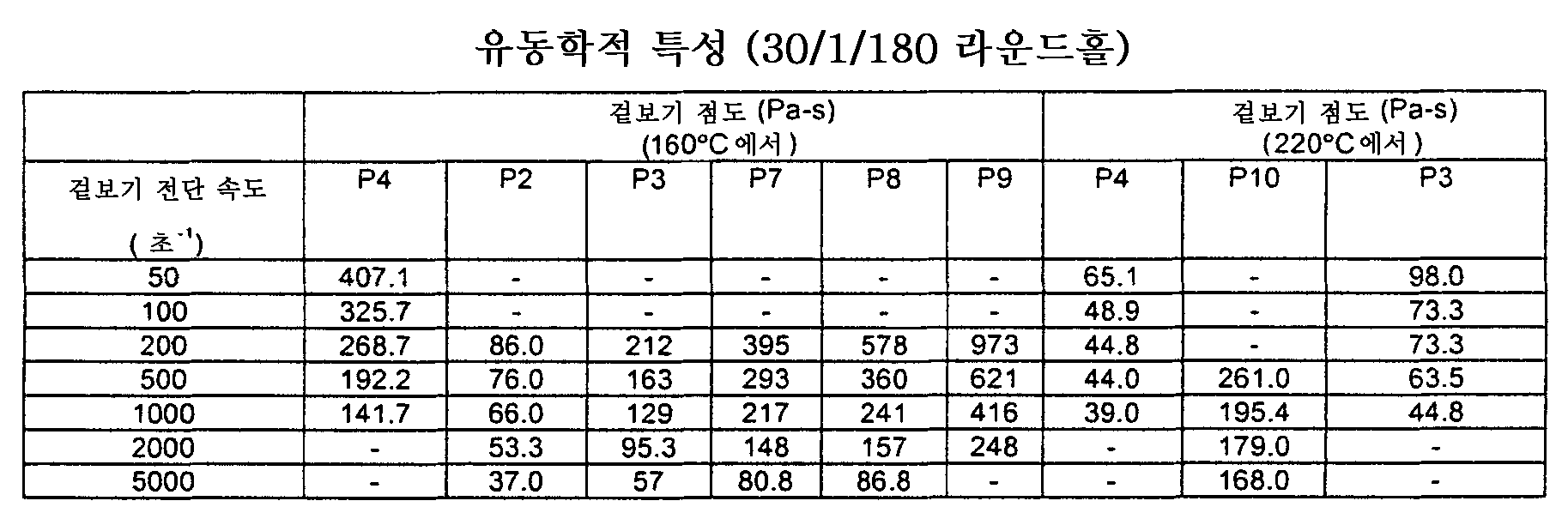 Figure 112006055439703-pct00002