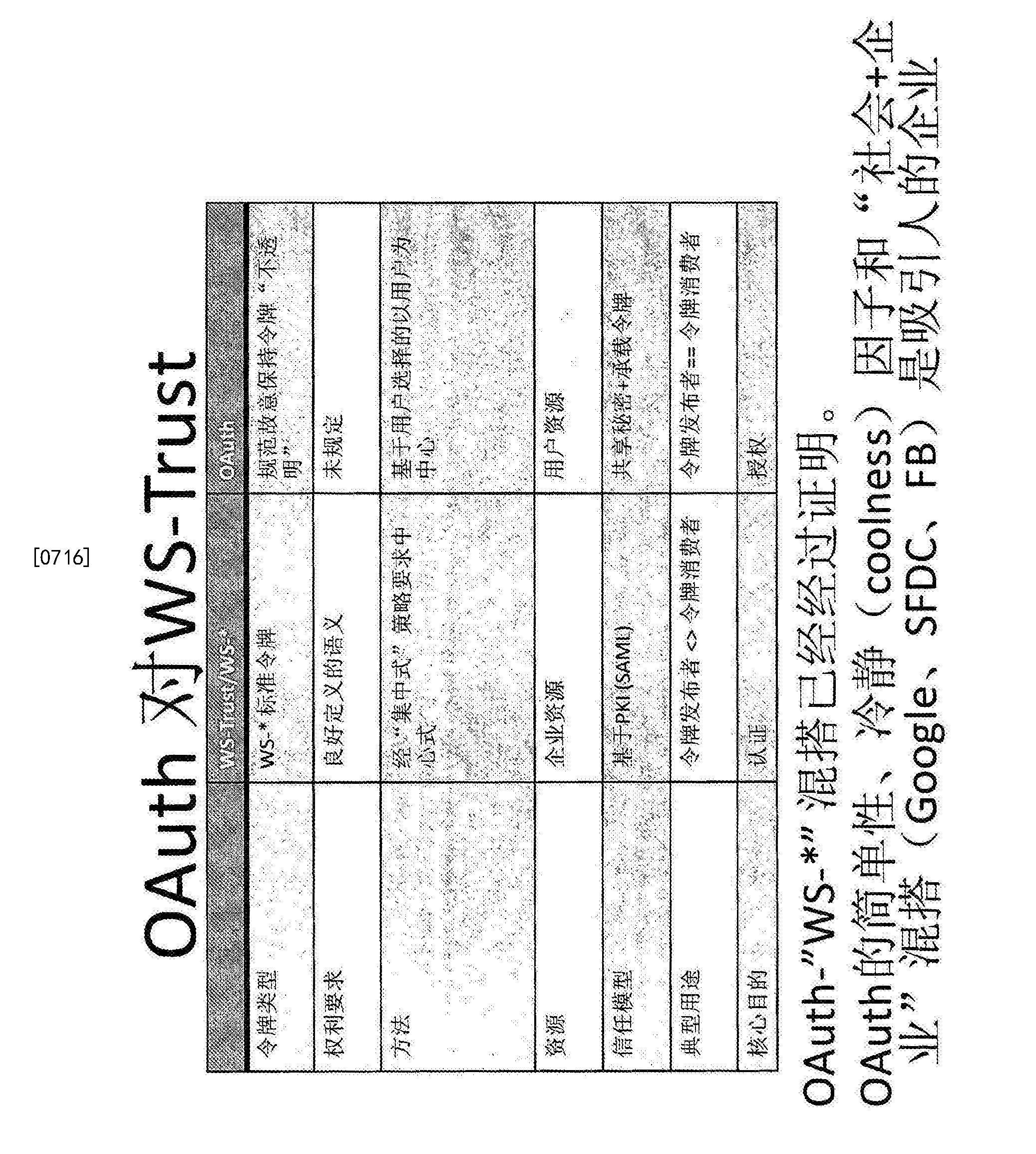 Figure CN104255007BD00921