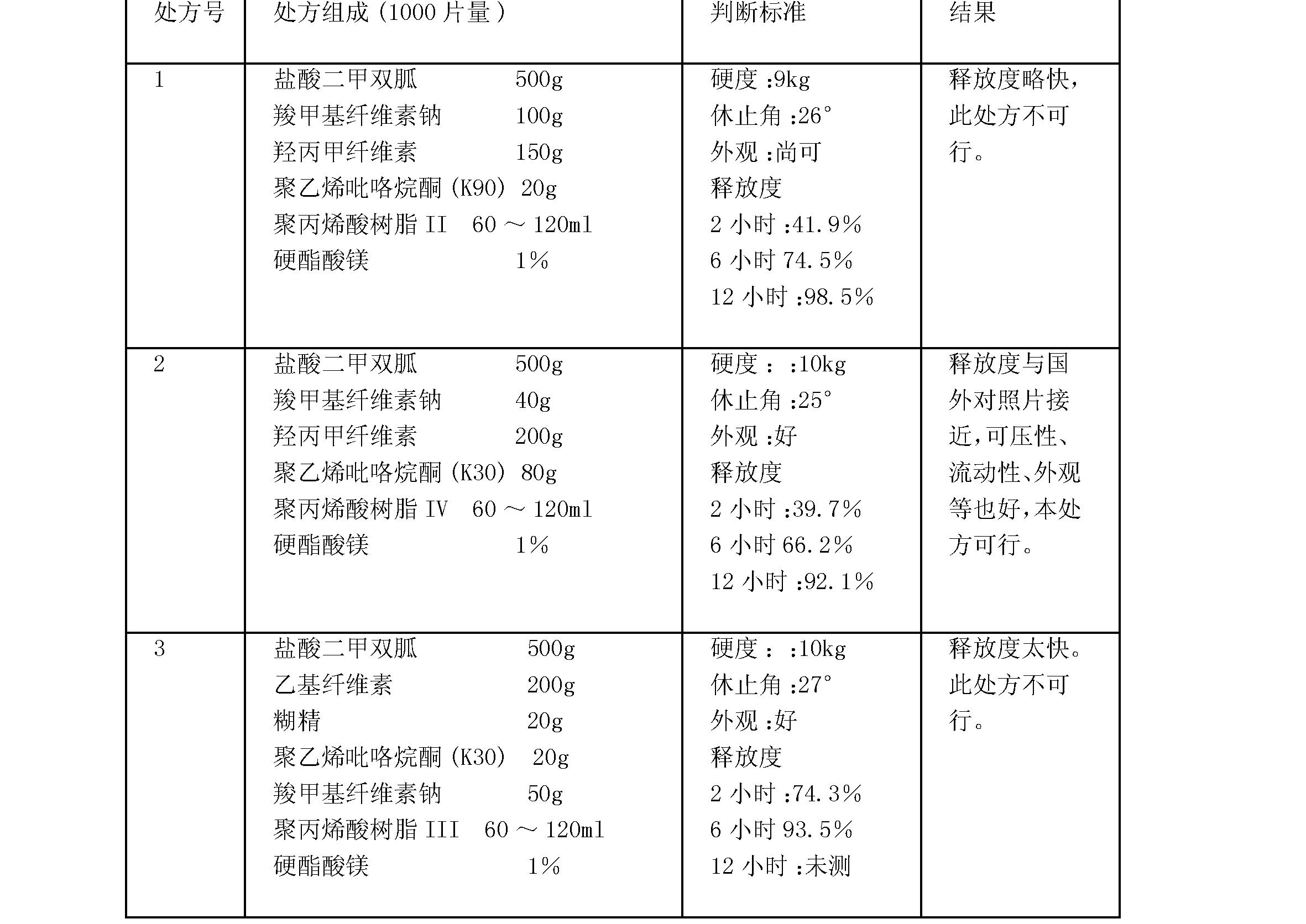 Figure CN101785763BD00041