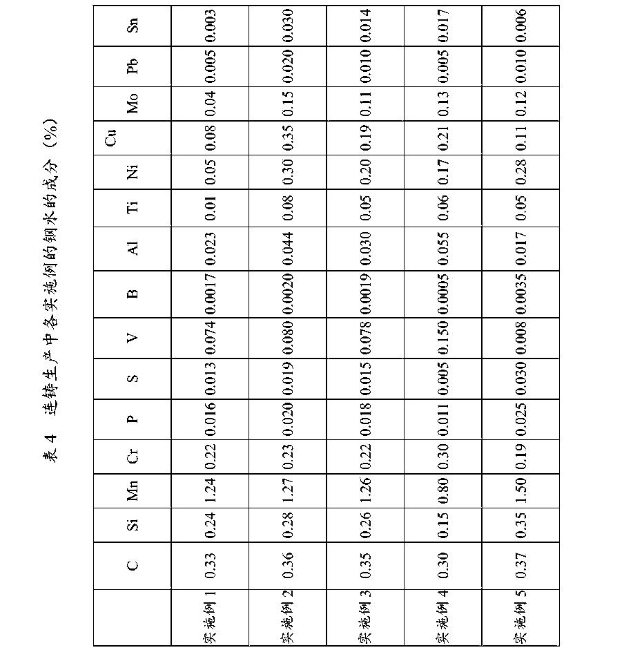 Figure CN103160729BD00081