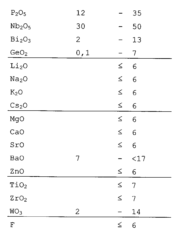 Figure 112007058359405-pat00003