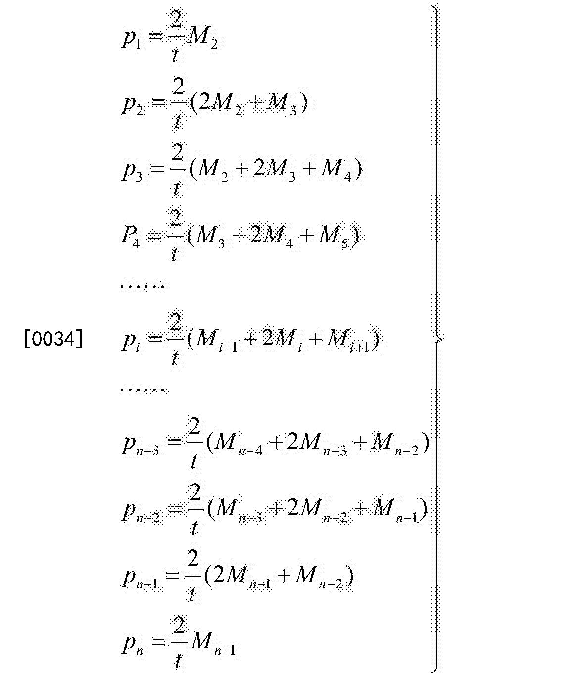 Figure CN105522016BD00073