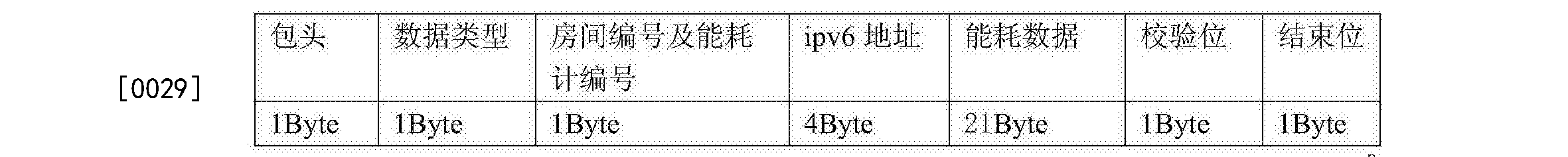 Figure CN104331053BD00072