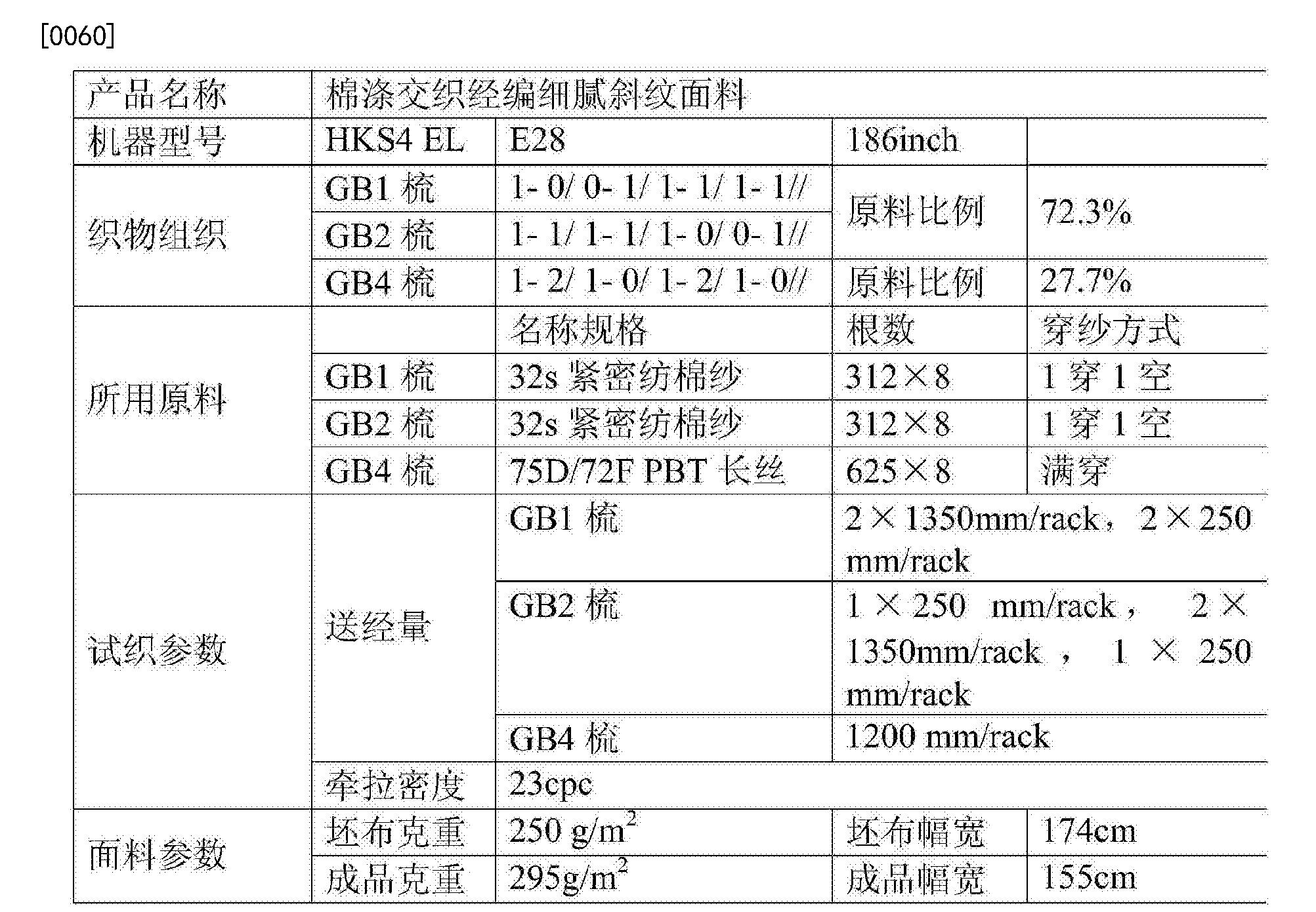 Figure CN106436000AD00061