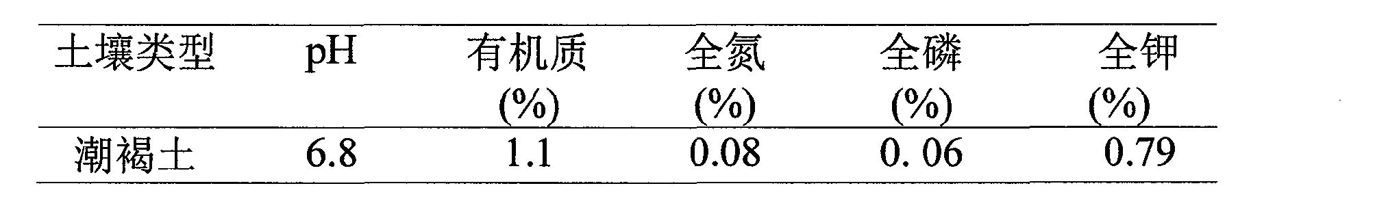 Figure CN103058772BD00121