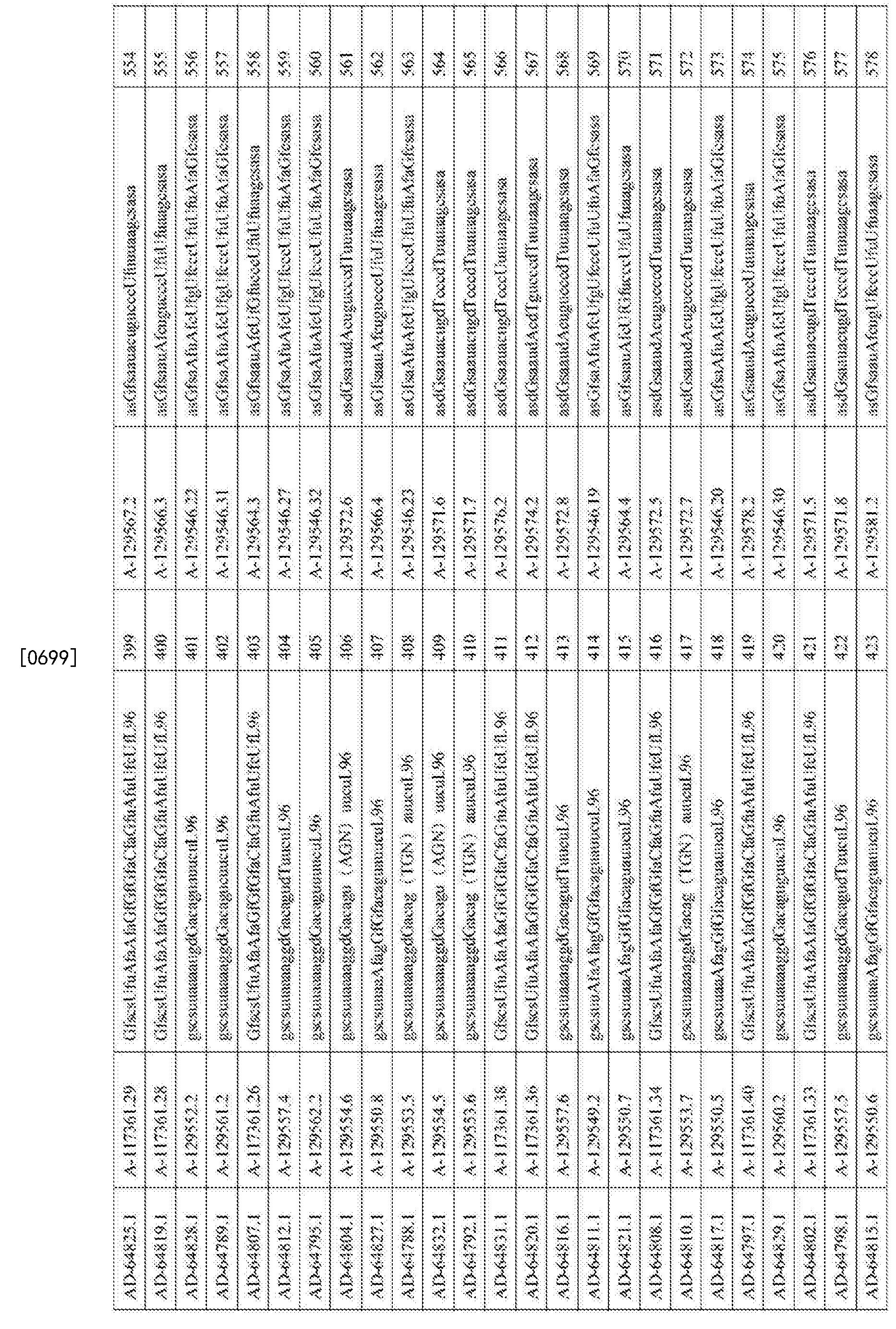 Figure CN107250362AD01171