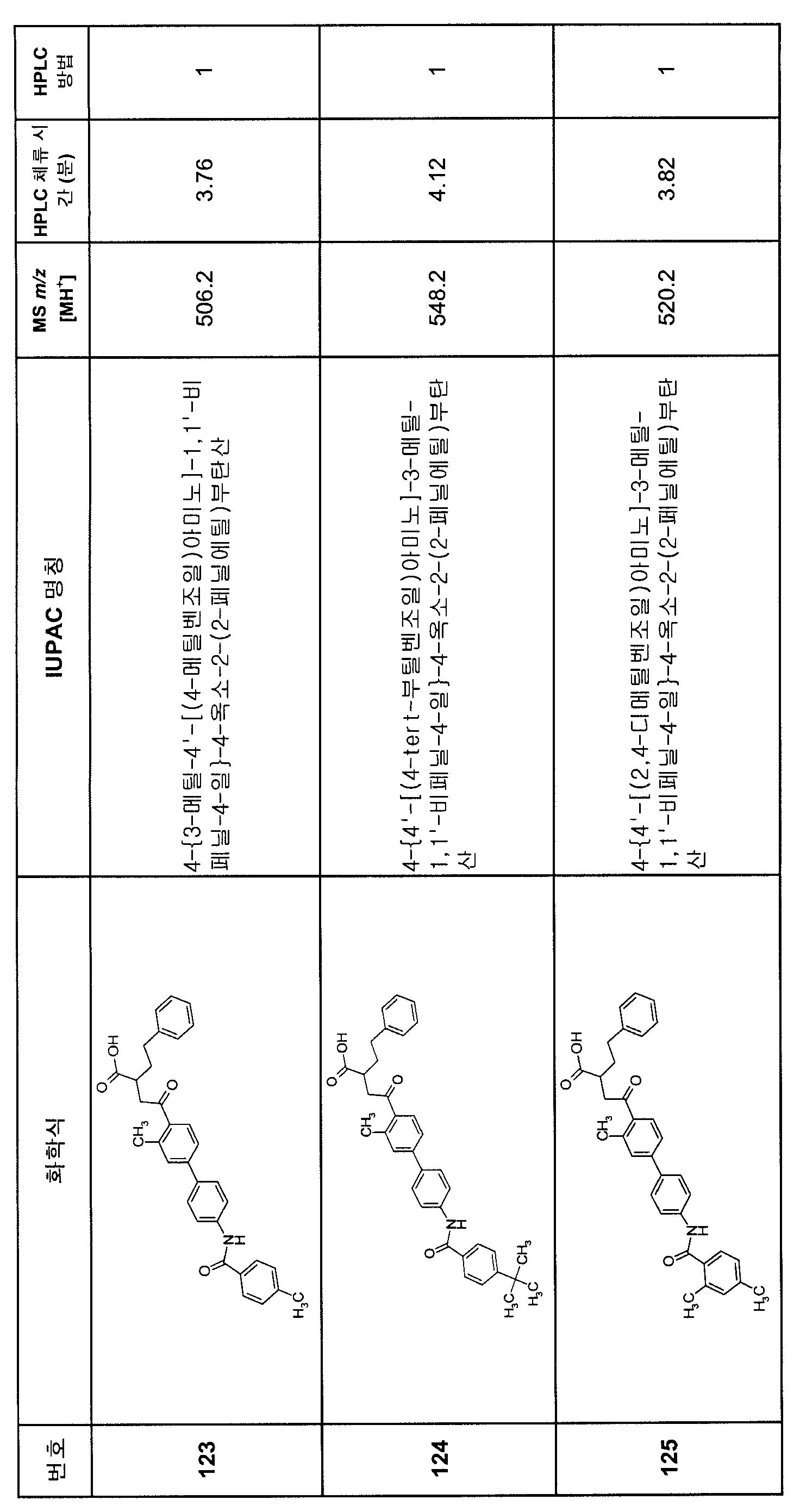 Figure 112007082249387-PCT00187