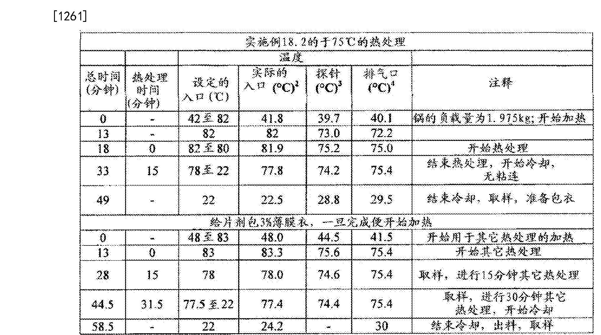 Figure CN102688241BD01221