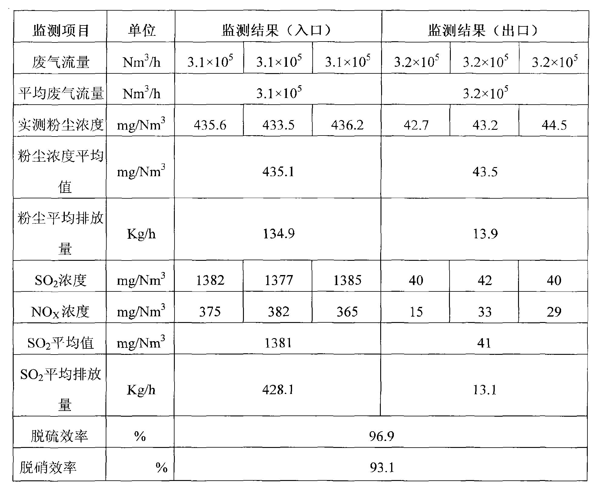 Figure CN102824844BD00131