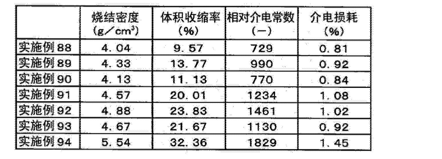 Figure CN102656127AD00172