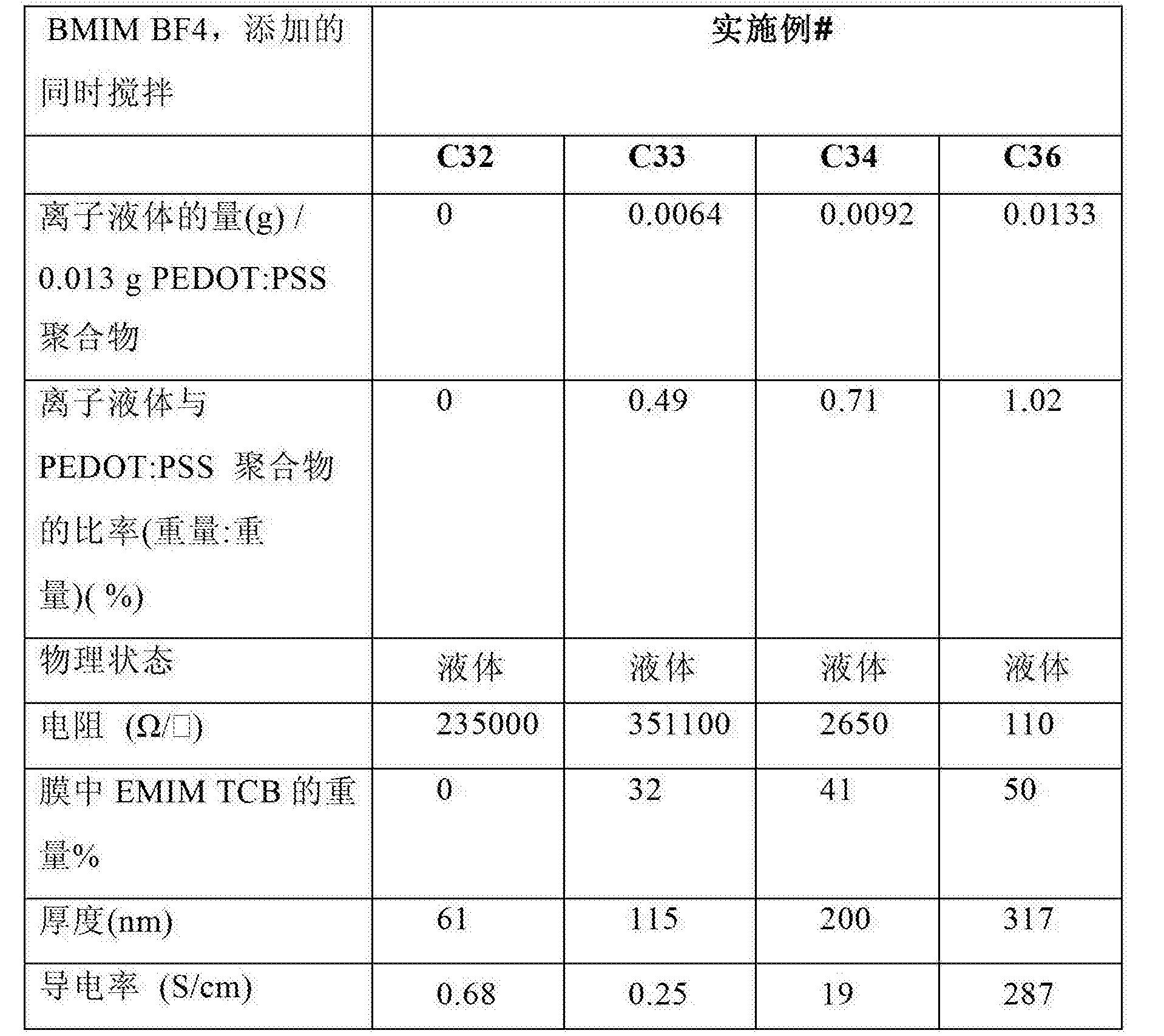 Figure CN103493145BD00401