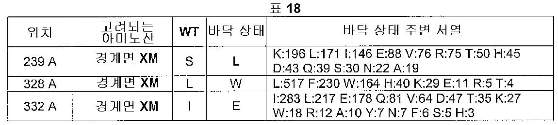Figure 112005016313609-pct00018