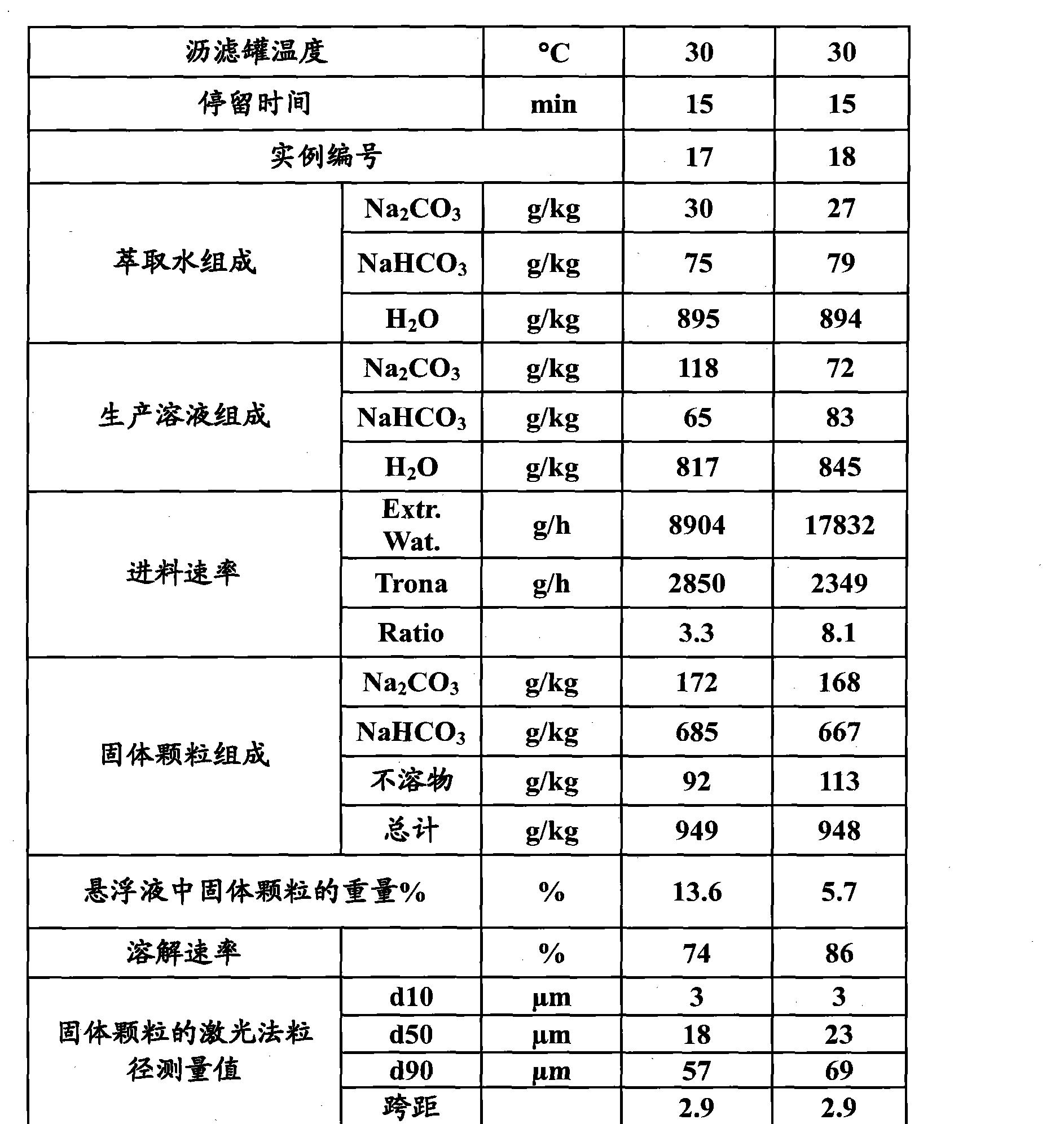 Figure CN102264644BD00191
