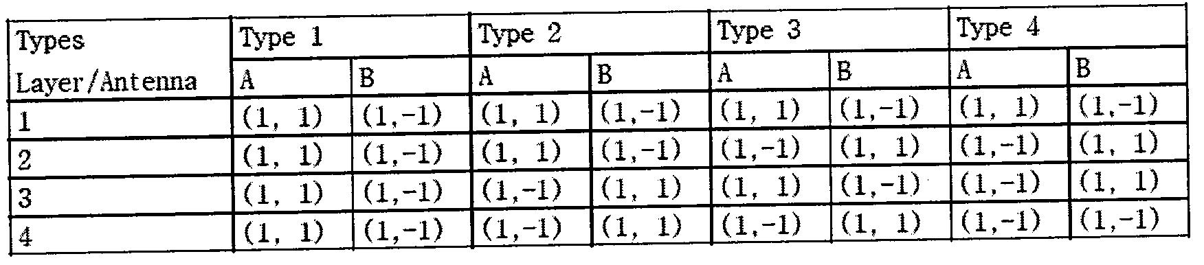 Figure 112011500951185-pat00026