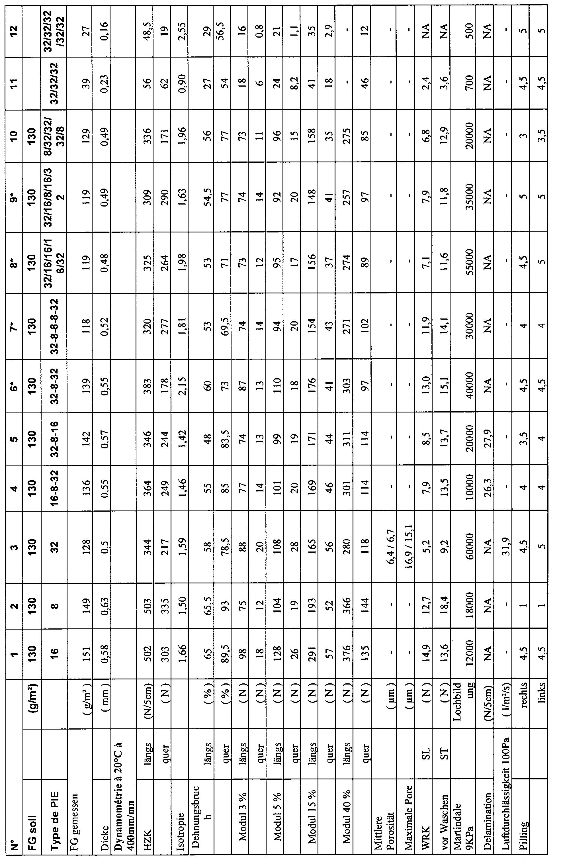 Figure DE102014002232B4_0001