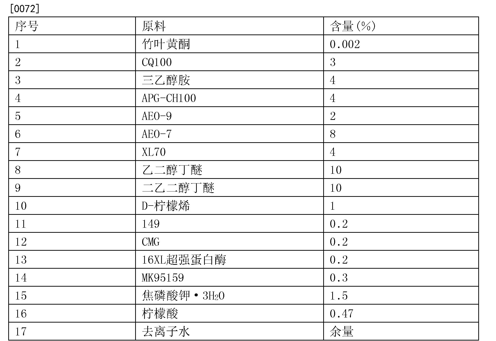 Figure CN105296177BD00091