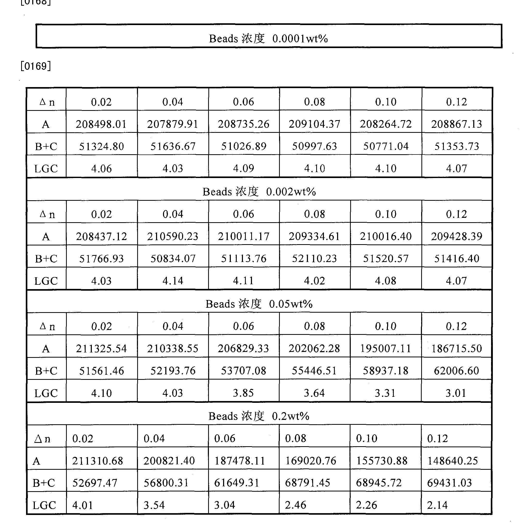 Figure CN102411163BD00171