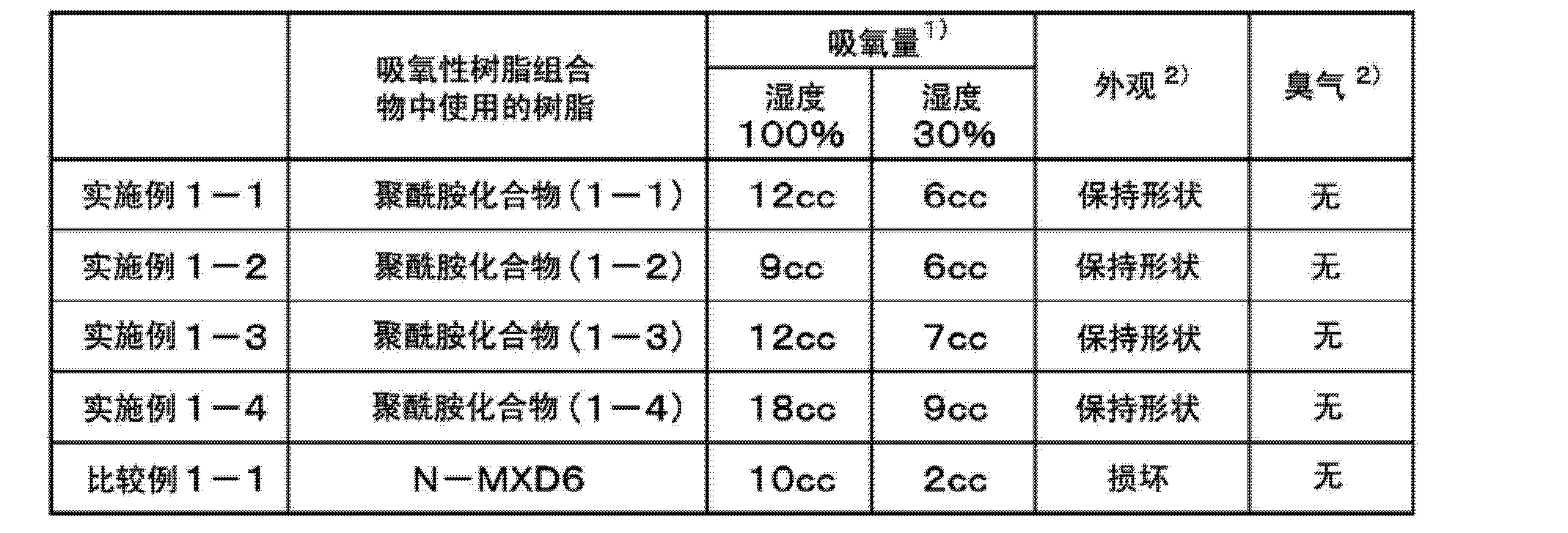 Figure CN103998523AD00441