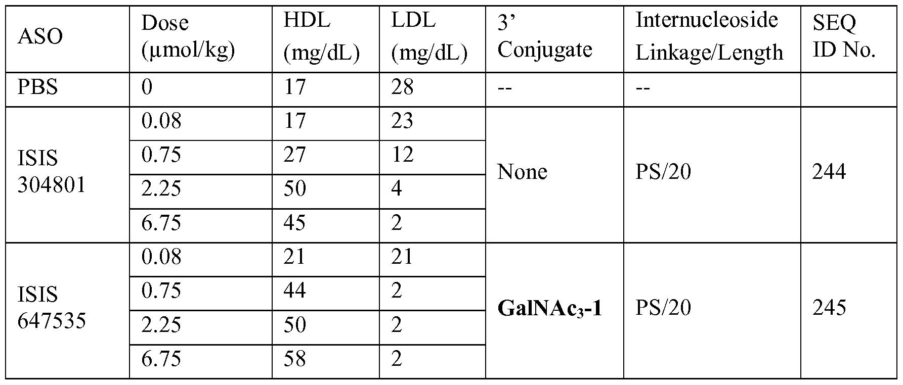 Figure imgf000199_0002