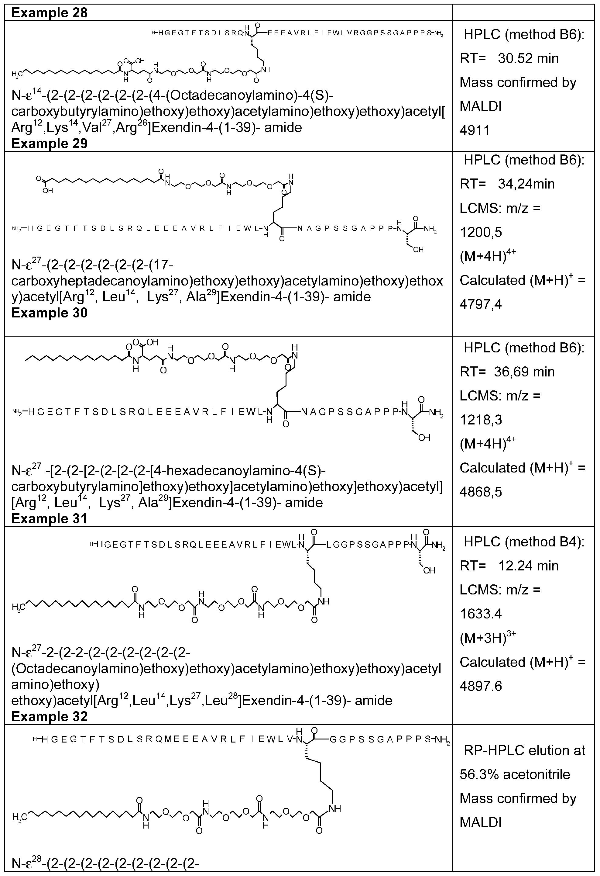 Figure imgf000044_0001