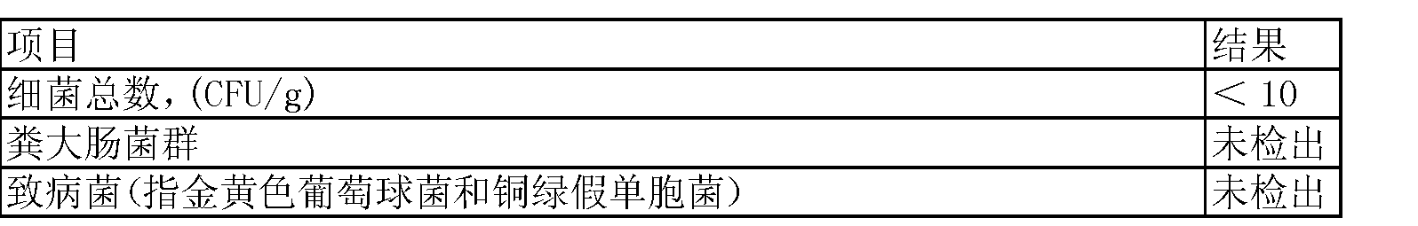 Figure CN103027884BD00073