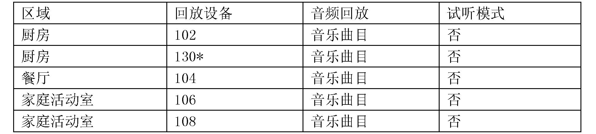Figure CN104520927BD00171