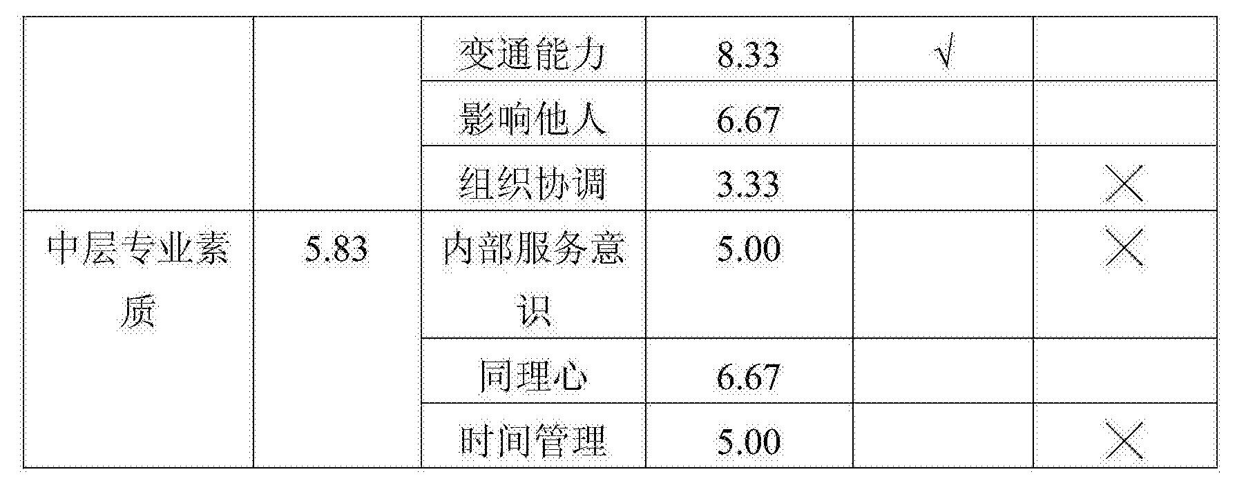 Figure CN105139189AD00092