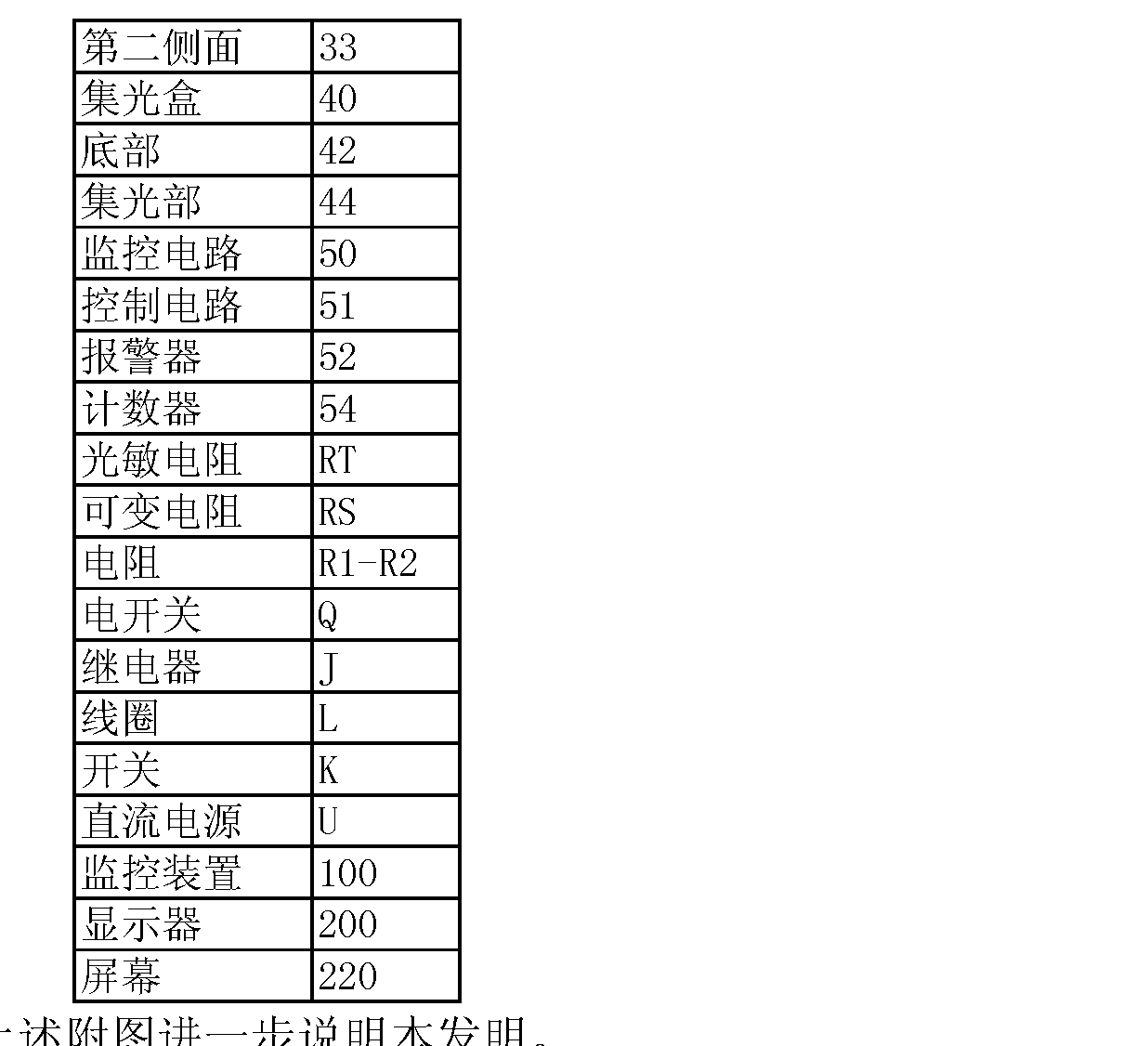 Figure CN103258486AD00041