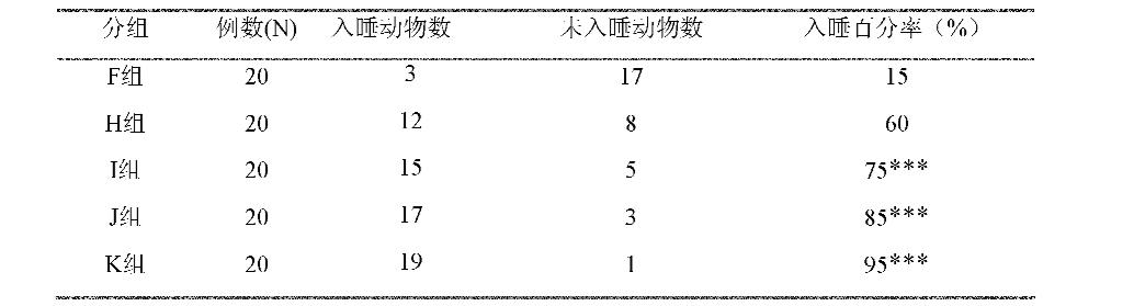 Figure CN101972395AD00101