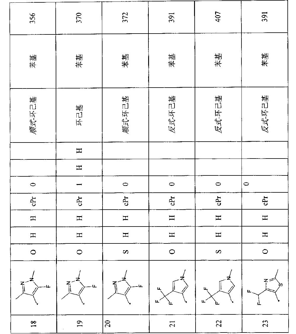 Figure CN102317259BD00421