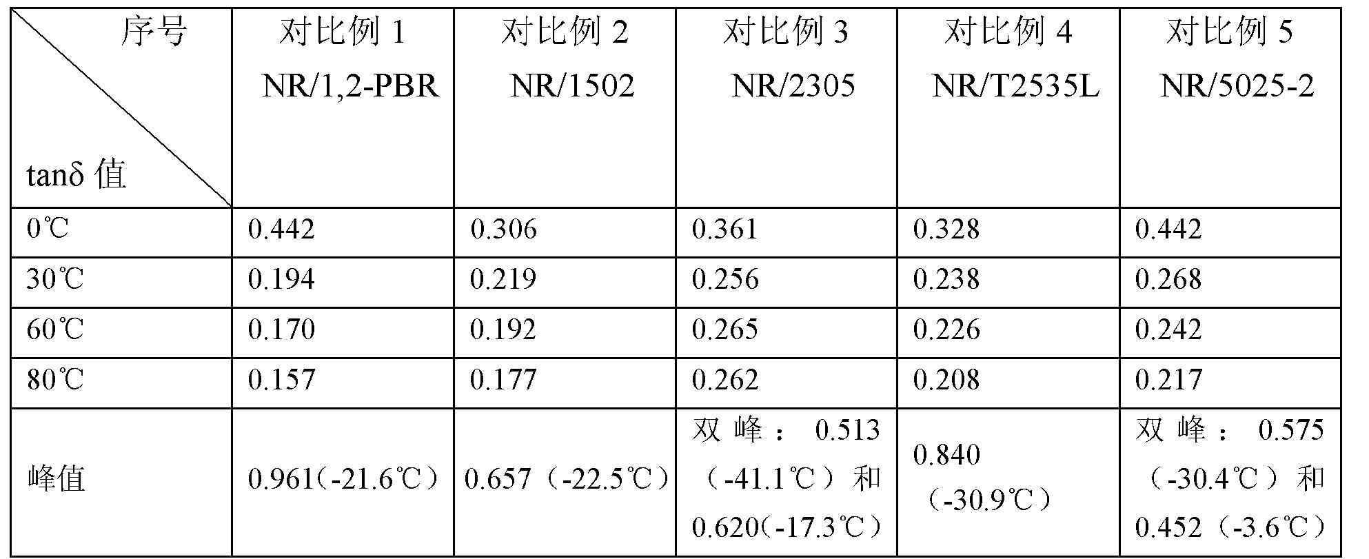 Figure CN102863656BD00111