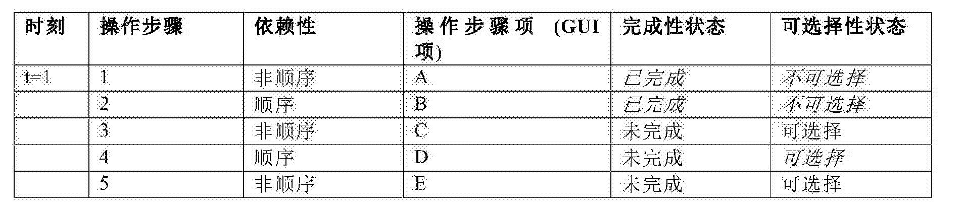 Figure CN104321772BD00192