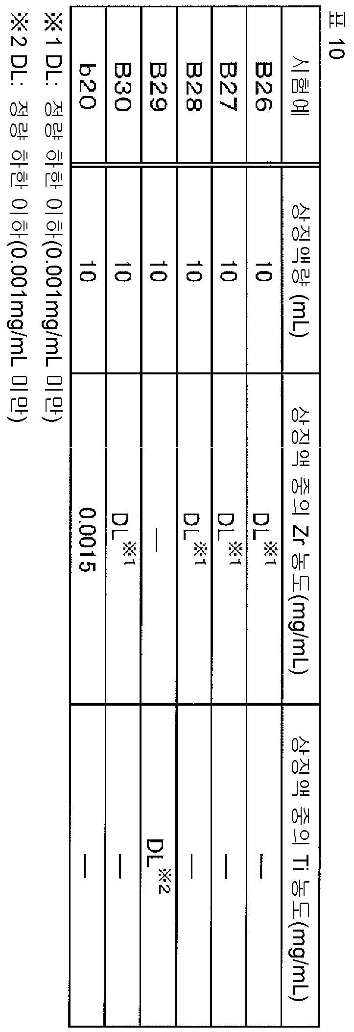 Figure 112015078102705-pct00027
