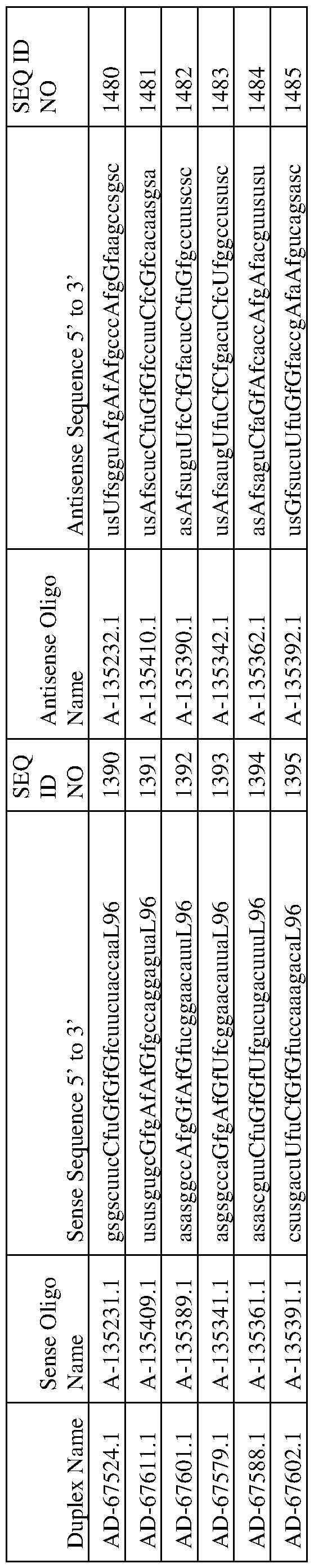 Figure imgf000160_0002