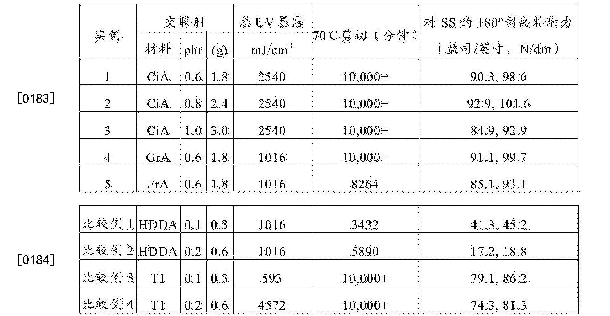 Figure CN105121579BD00241