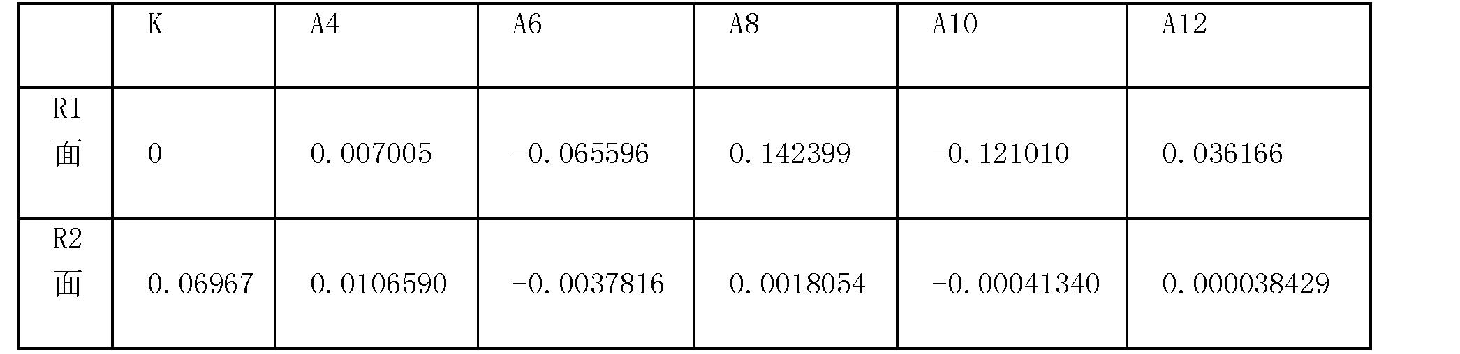 Figure CN101918793BD00171