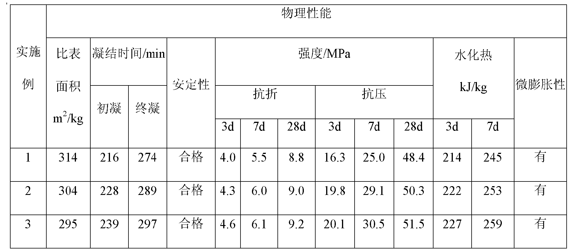 Figure CN102249568BD00084