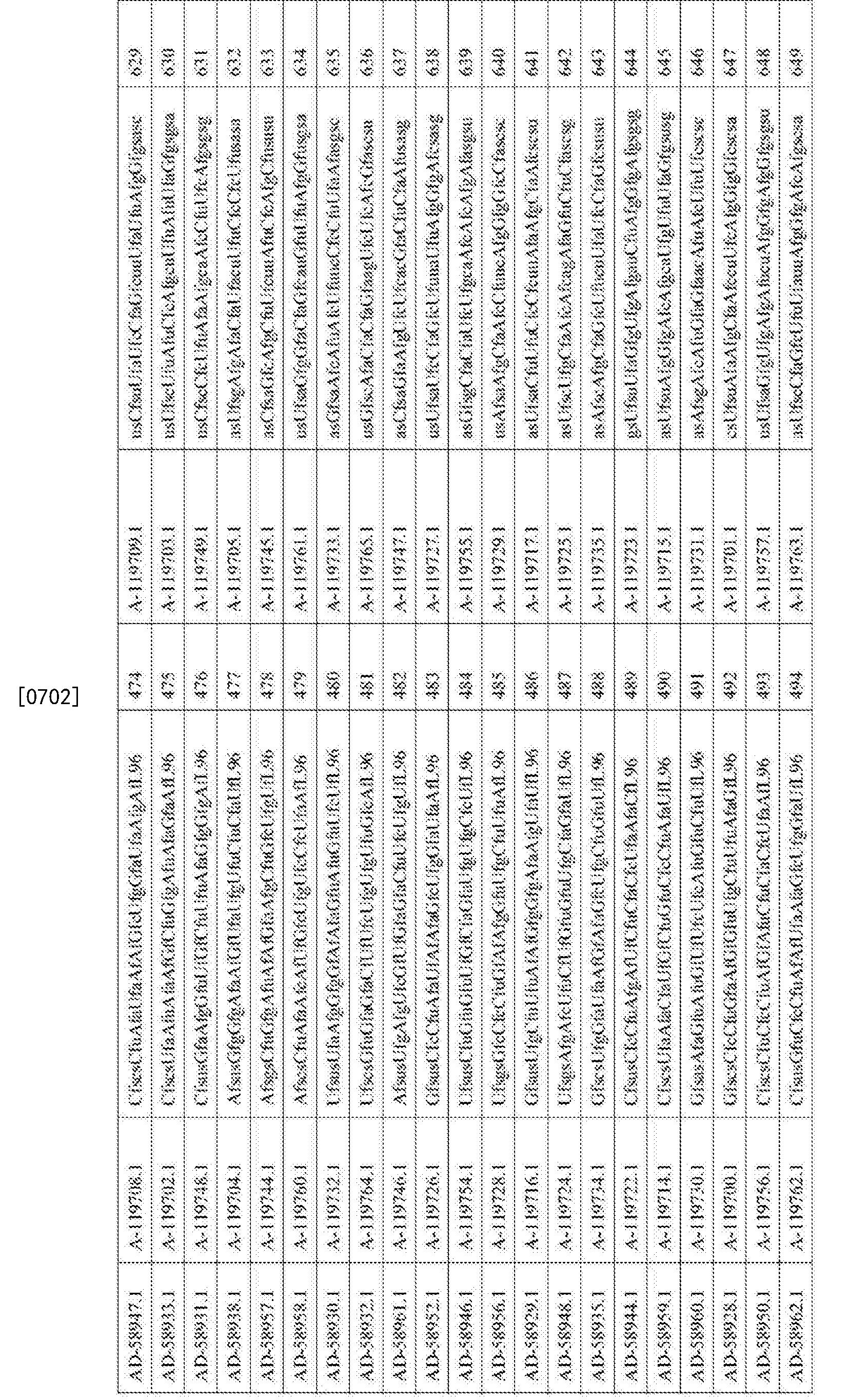 Figure CN107250362AD01201