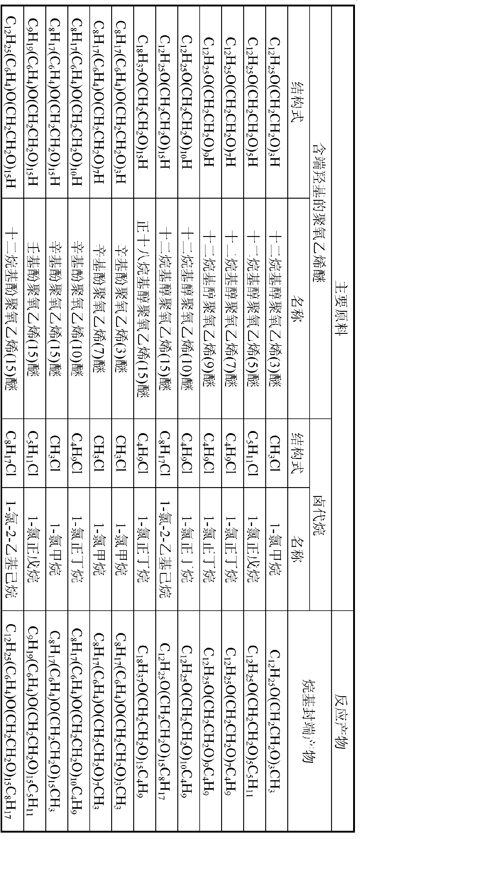 Figure CN103121947AD00081